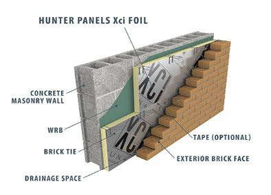"Hunter XCI Foil Insulation Panel, 2""x48""x96"""